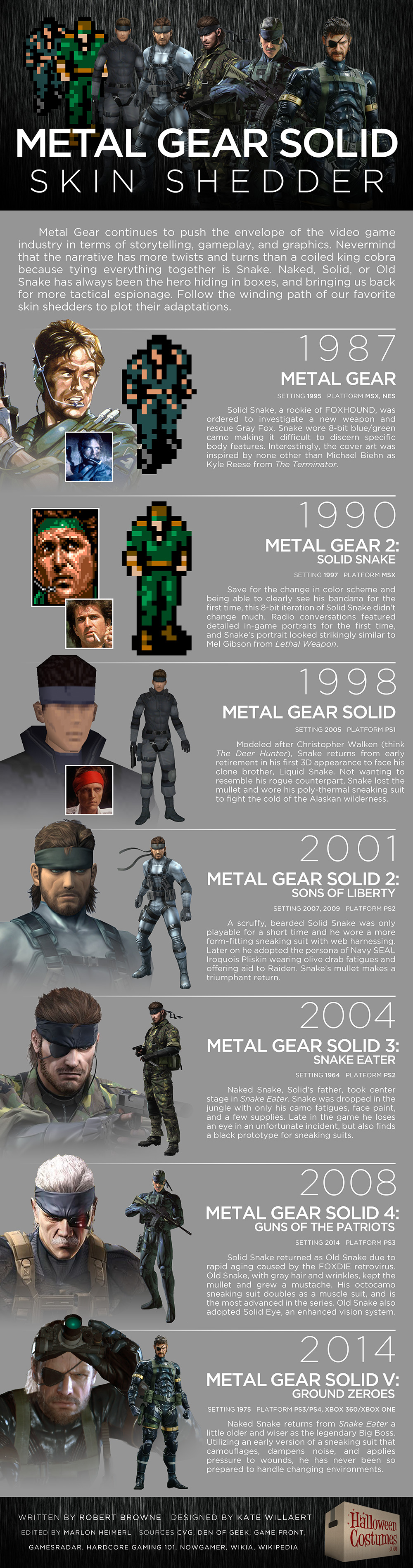 Metal-Gear-Solid-evolucion
